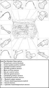2002 ford explorer alternator wiring diagram wiring diagram and