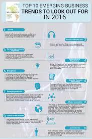 infographic 2016 business trends for entrepreneurs brandthropologie