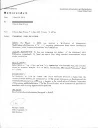 Contract Termination Notice Mim Banned In Ca