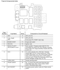 honda accord coupe u002794 fan controls circuit and wiring diagram