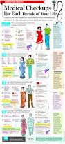 26 best medical administrative assistant images on pinterest