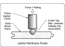types of hardwood floors by findanyfloor com