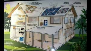 high resolution off the grid home plans 6 off grid house plans