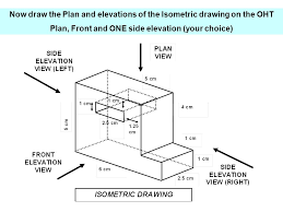 side elevation from isometric drawings to plans and elevations ppt video online