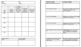Rigorous Curriculum Design Template rigorous curriculum design writing the weekly plan