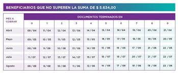 www anses calendario pago a jubilados pensionados 2016 anses cronograma de pago para jubilados y pensionados