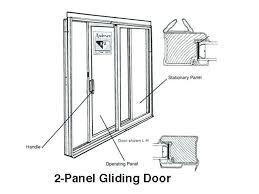 Patio Door Weather Stripping Impressive Patio Door Weatherstripping Replacement Got Here Plus
