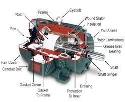 brook hansen motor wiring diagram motor wiring drawing u2022 45 63 74 91