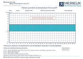 temperature chambre a coucher tableau de bord hygiène et sécurité alimentaire fiche tb12