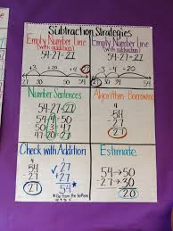 fall double digit addition no regrouping subtraction strategies