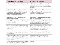 How To Do A Wedding Ceremony Program Indian Marriage Ceremony Vs Western Style Wedding Journeys Of