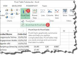 how to create a pivot table in excel 2010 how to create pivot table in excel beginners tutorial