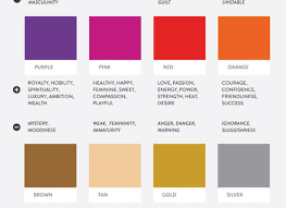 color psychology in marketing the complete guide free positive colors for negative color 28 images nasa