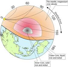 Interior Of The Earth For Class 7 The Thinnest Layer Of The Earth