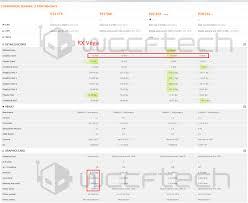 amd rx vega benchmark leaked within striking distance of 1080 ti