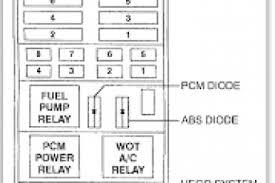 1995 ford explorer fuse diagram 1995 ford explorer wiring diagram wiring diagram