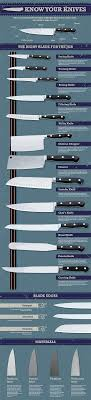 kitchen knives guide this kitchen knives infographic was made for who no idea