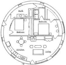 South Facing House Floor Plans These Plans Are Even Better I U0027d Want More Windows Along The