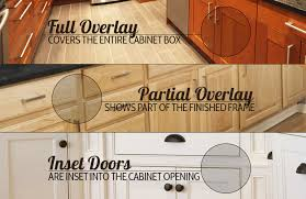 Wood Overlays For Cabinets It U0027s All About The Cabinet Doors Cabinetcorp