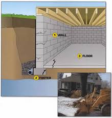 How To Dry Out A Basement by Wet Basements Ameri Dry Waterproofing Top Basement