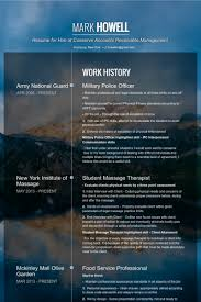 Military Resume Sample by Military Resume Samples Visualcv Resume Samples Database
