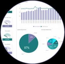 dashboard examples interactive bi reports sisense