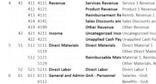 Quickbooks Chart Of Accounts Excel Template How To Setup Your Chart Of Accounts The Right Way The