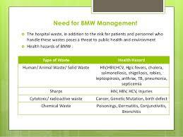 bmw hospital bio waste management and handling 1998