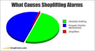 Shoplifting Meme - shoplifting meme by seanyboyy memedroid