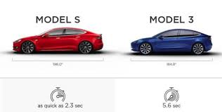 tesla tesla publishes model 3 vs model s specifications in employee