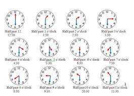 time learning clock teaching telling the time