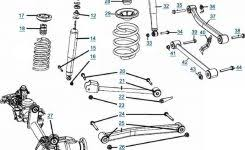 2005 dodge dakota front suspension diagram repair guides firing orders firing orders autozone for 2005