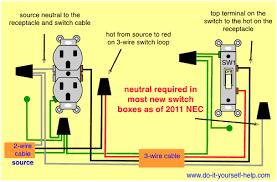duplex receptacle wiring diagram wiring diagram weick