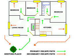home fire safety plan best photos of home fire plan template fire safety evacuation