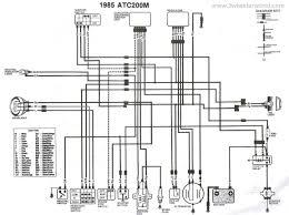 honda cb650 wiring diagram socal wiring harness