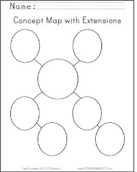 concept map with extensions worksheet is free to print pdf file