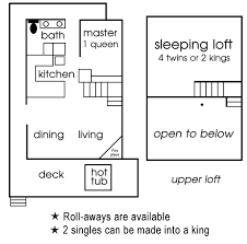 Cabin Floorplans Cabins For Rent Leavenworth Wa Mountain Cabins Leavenworth
