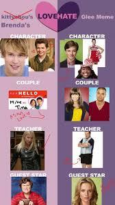 Glee Memes - glee meme by unthinkablered on deviantart