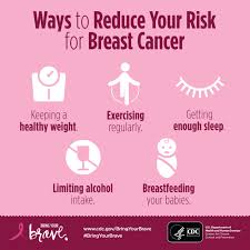 some risk factors for breast cancer can u0027t be changed such as