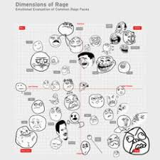 Meme Faces Meaning - meme faces and their meaning funny pinterest meme faces and meme