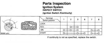 wiring mystery installing neutral safety switch ih8mud forum
