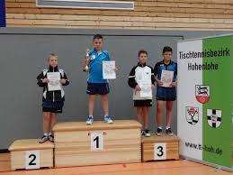 Click Tt Baden Tischtennisbezirk Hohenlohe Tischtennisbezirk Hohenlohe