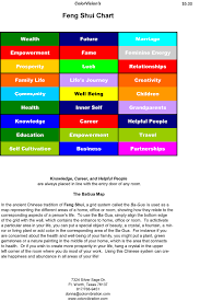 feng shui guide sage color chart good color u feng shui chart u guide to feng
