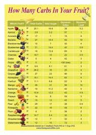 atkins acceptable foods metric version fitness infographics