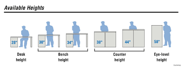 simple desaign standar counter height with size desak bench and for available heightc countertop typical heighta