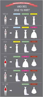 different wedding dress shapes best wedding gowns and dresses for your type