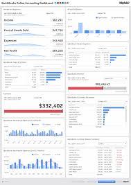 sample dashboard reports pccatlantic spreadsheet templates