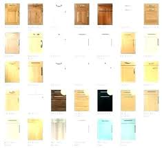 cheap kitchen cabinet doors only kitchen cabinet doors only pizzle me