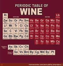 Red Wine Meme - the wine by recyclebin meme center