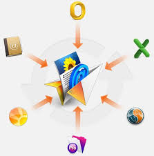 the direct mail mac email software lets you easily import your